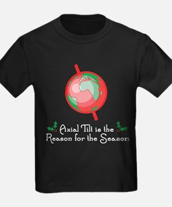 Axial Tilt is the Reason T