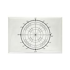 Math Geek Unit Circle Rectangle Magnet (100 pack)