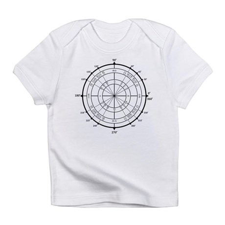 Math Geek Unit Circle Infant T-Shirt