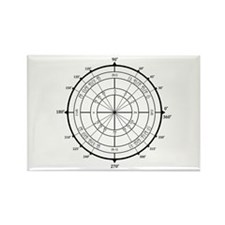 Math Geek Unit Circle Rectangle Magnet (10 pack)