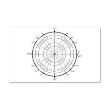 Math Geek Unit Circle Car Magnet 20 x 12
