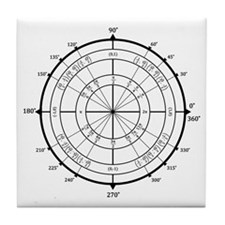 Math Geek Unit Circle Tile Coaster