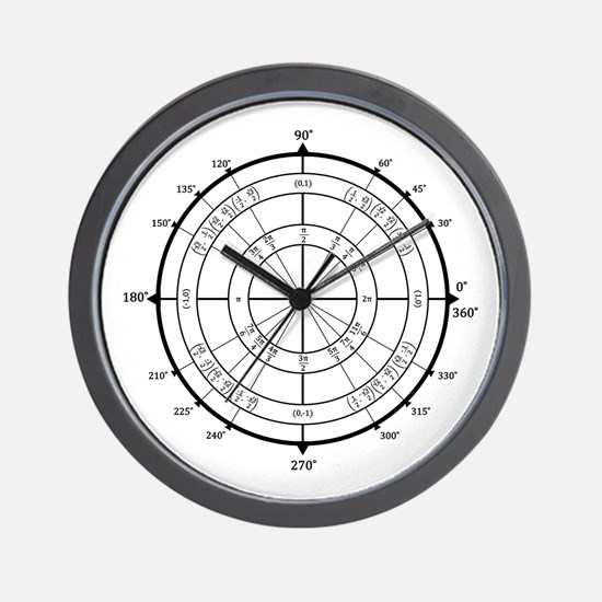 Math Geek Unit Circle Wall Clock