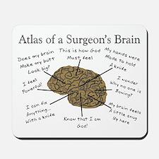 Physicians/Surgeons Mousepad