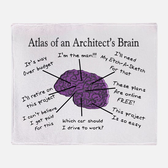 Atlas Of... Throw Blanket