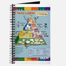 Food Guide Pyramid Journal