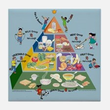 Food Guide Pyramid Tile Coaster
