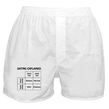 Dating Explained Boxer Shorts