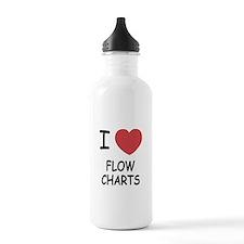 I heart flow charts Water Bottle