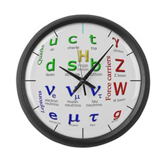 Standard Model Large Wall Clock