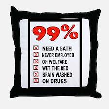 99% WRONG Throw Pillow