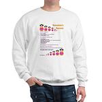 Babushka's Borscht Recipe Sweatshirt