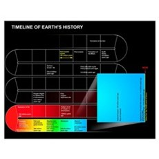 A timeline of Earths history Poster