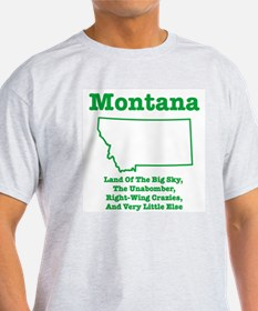 Montana: Land Of The Big Sky, The Unabomber, Right