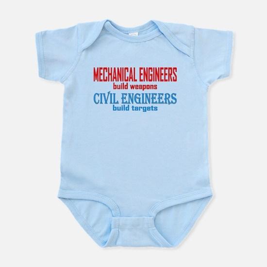 Mechanical vs. Civil Infant Bodysuit