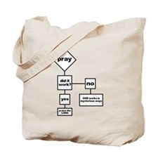 Prayer Flow Chart Tote Bag
