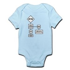 Prayer Flow Chart Infant Bodysuit