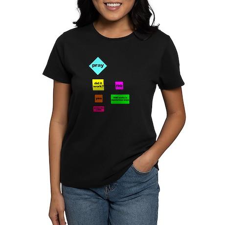 Prayer Flow Chart Women's Dark T-Shirt