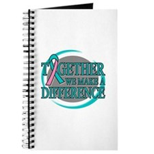 Hereditary Breast Cancer Support Journal
