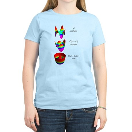 Complex, analytic, real Women's Light T-Shirt