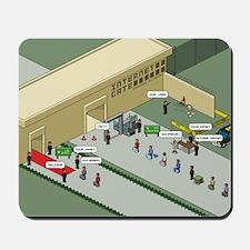 Mousepad - Internet Gate