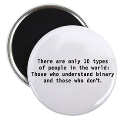 There are 10 types Magnet