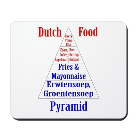 Dutch Food Pyramid Mousepad