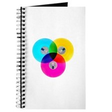 MUSIC 2 Journal