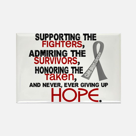 © Supporting Admiring 3.2 Brain Cancer Rectangle M