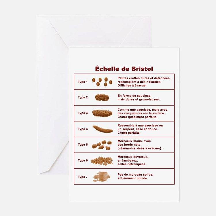 Échelle de Bristol Greeting Card