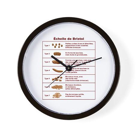201 Chelle De Bristol Wall Clock By Smokingkipper