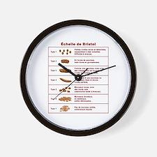 Échelle de Bristol Wall Clock