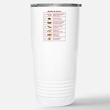 Échelle de Bristol Travel Mug