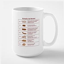 Échelle de Bristol Large Mug