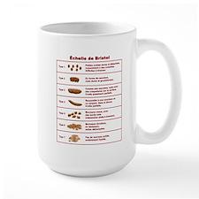 Échelle de Bristol Mug