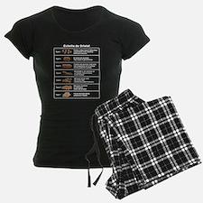 Échelle de Bristol Pajamas