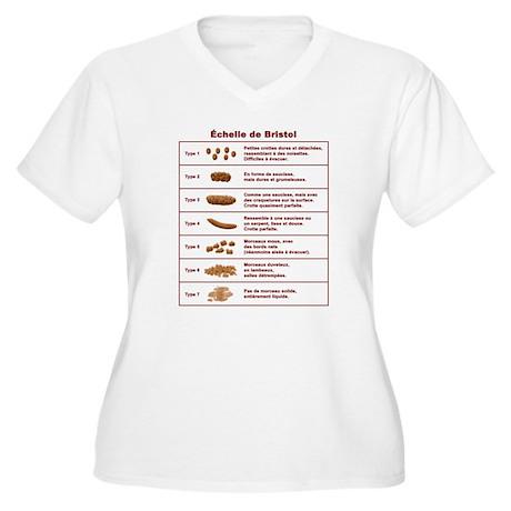 Échelle de Bristol Women's Plus Size V-Neck T-Shir