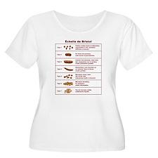 Échelle de Bristol T-Shirt