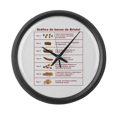 Gráfico de heces de Bristol Large Wall Clock