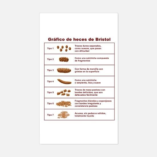Gráfico de heces de Bristol Sticker (Rectangle)