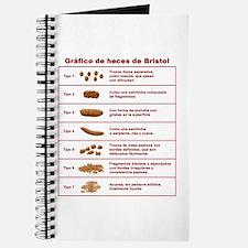 Gráfico de heces de Bristol Journal
