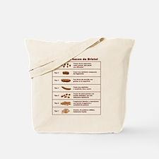 Gráfico de heces de Bristol Tote Bag