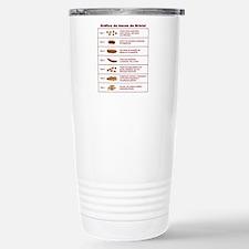 Gráfico de heces de Bristol Travel Mug