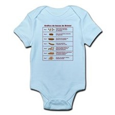 Gráfico de heces de Bristol Infant Bodysuit