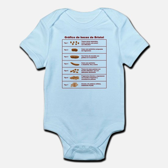 Gráfico de heces de Bristol Infant Bodysuit