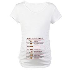 Gráfico de heces de Bristol Shirt