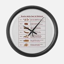 Scala delle feci di Bristol Large Wall Clock