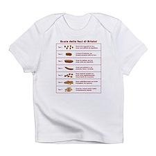 Scala delle feci di Bristol Infant T-Shirt