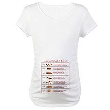 Scala delle feci di Bristol Shirt