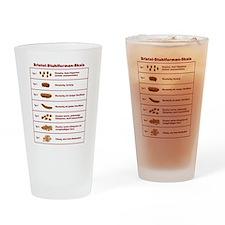 Bristol-Stuhlformen-Skala Drinking Glass